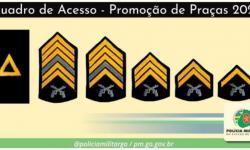 POLÍCIA MILITAR DO ESTADO DE GOIÁS APRESENTARÁ QUADRO DE ACESSO PROVISÓRIO A PROMOÇÃO DE PRAÇAS 2021