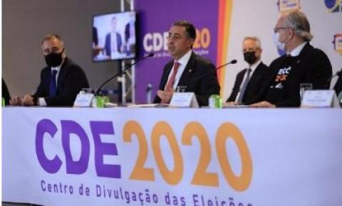 2020: Indícios de irregularidades na campanha somam R$ 60,4 mi, aponta TSE